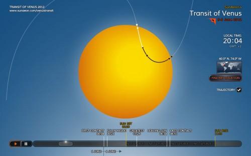 VenusTransit.jpg