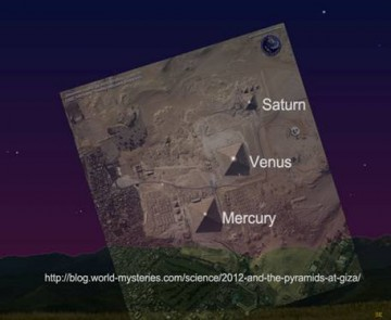 2012_planets_Giza.jpg