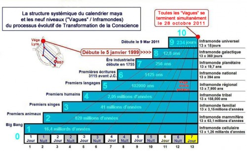 structure_systemique_du_calendrier_maya.jpg