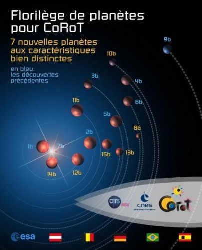 Corot-7-nouvelles-planetes.jpg