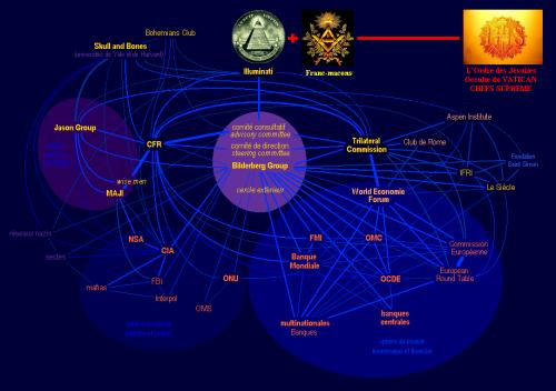 2-Organisations-ILLUMINATI-JESUITES.PNG