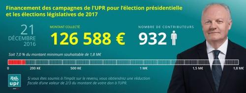 COLLECTE-DE-FONDS-POUR-LES-ELECTIONS-DE-2017-21-décembre-2016.jpg