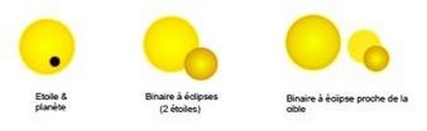 Corot-7-nouvelles-planetes-transit.jpg