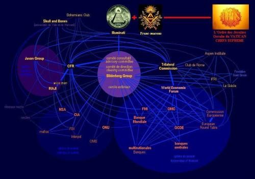 2-Organisations-ILLUMINATI-JESUITES.jpg